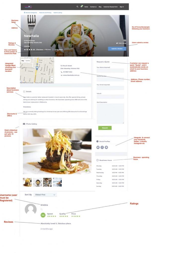 Parties2Weddings Premium Package Look & Feel